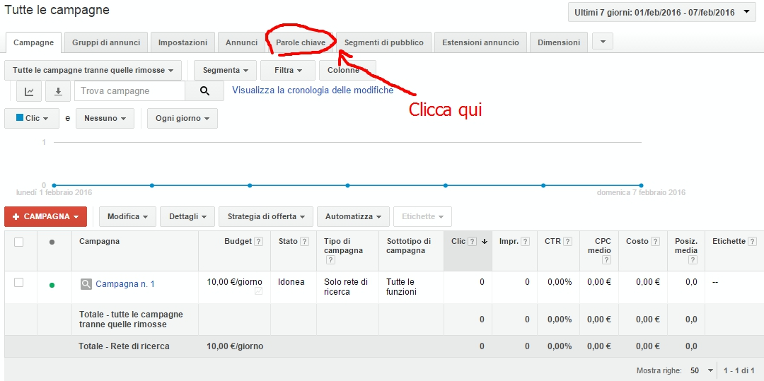 Gestione-campagne-Google-AdWords6