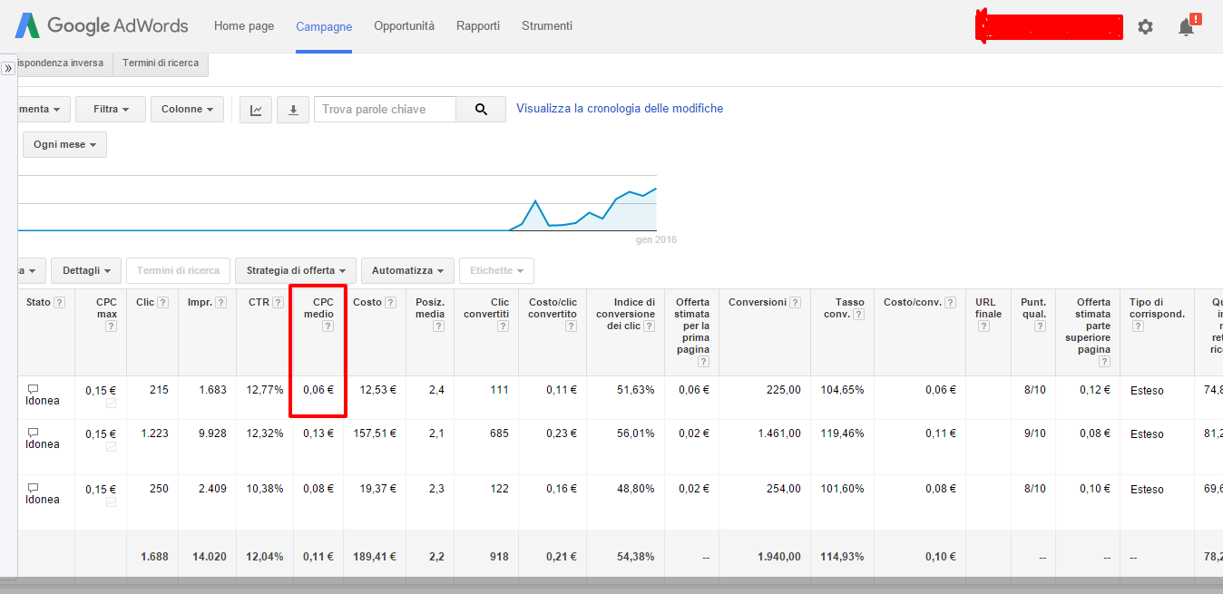 adwords immobiliare guida gratuita